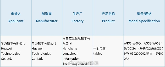 Huawei Tablet 3C Certification