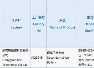 Galaxy M42 3C Certification