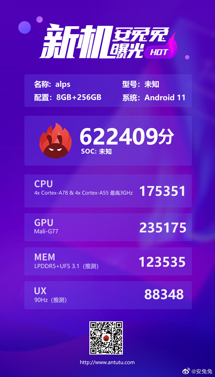 MediaTek MT6893 got 622409 points in AnTuTu