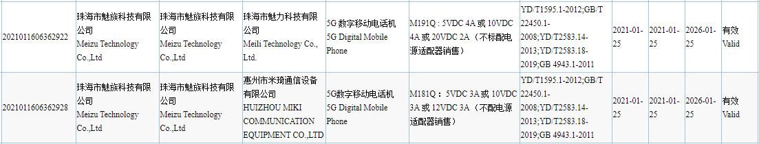Meizu 18 get 3C certification support 40W fast charging