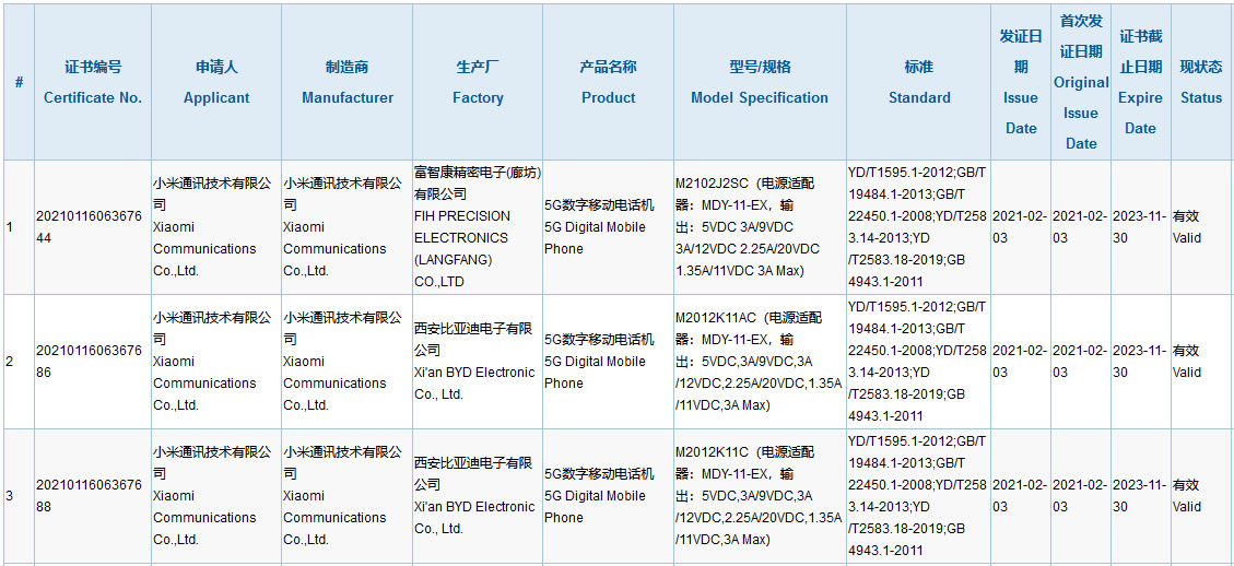 Redmi K40 and Pro Got 3C certification with 33W fast charging