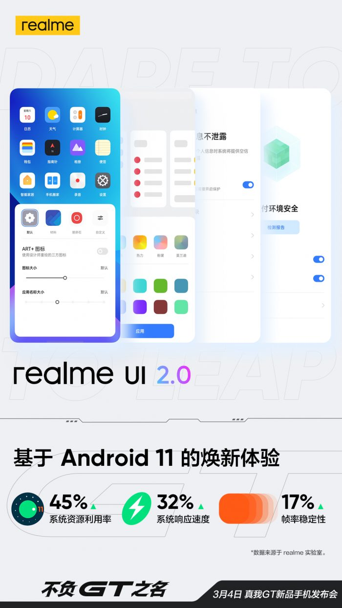 Realme 2.0