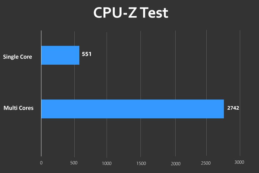 Asus Vivobook Pro 14 OLED CPU-z